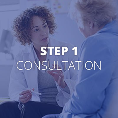 What to expect - consultation